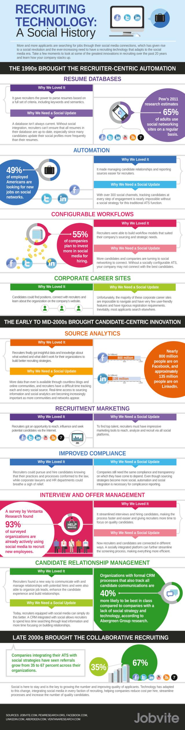 RecruitingTechnology_972